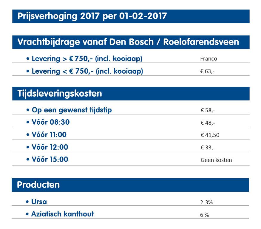 tabel-nieuwe-prijsverhoging-2017-150dpi