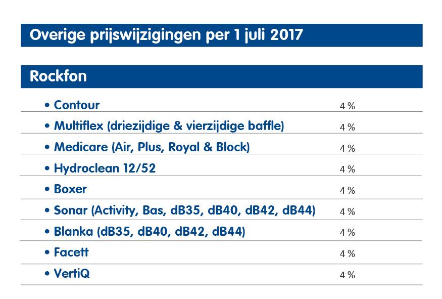 Tabel prijsverhoging 2017 - 150dpi