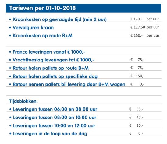 Tabel tariefwijziging B+M Logistiek
